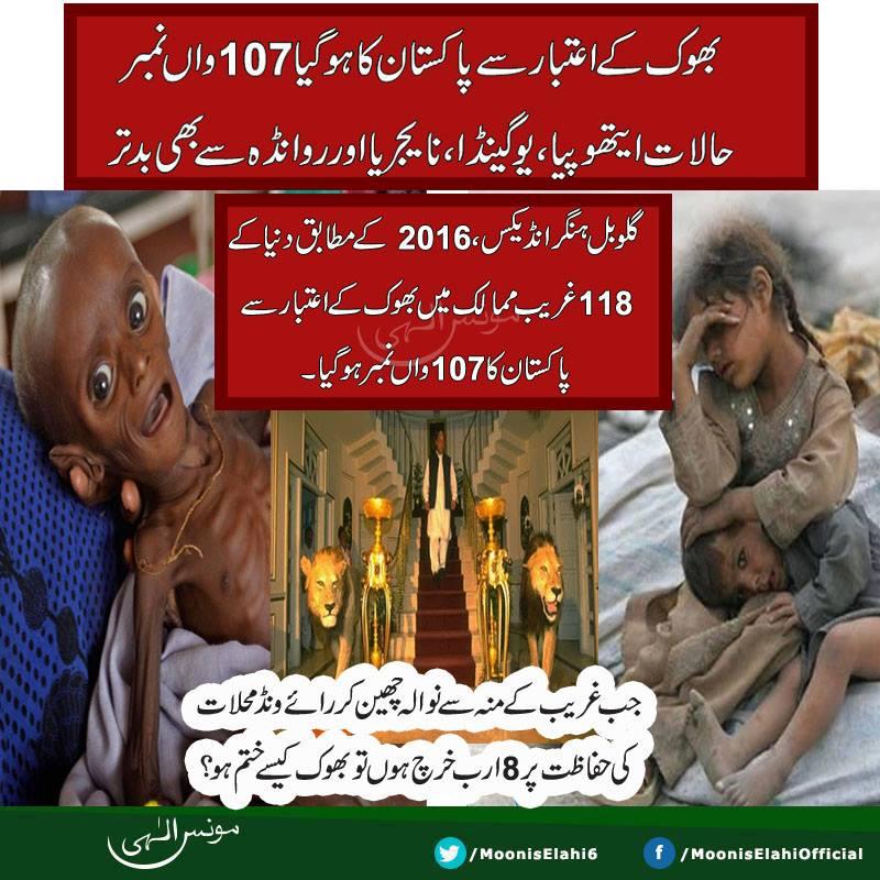 Moonis Elahi-Pakistan's Poor GHI Ranking 2016
