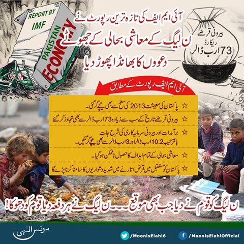 Moonis Elahi-Pakistan's economy